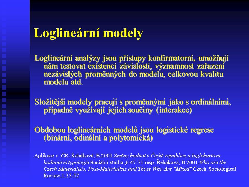 Loglineární modely Loglineární analýzy jsou přístupy konfirmatorní, umožňují nám testovat existenci závislosti, významnost zařazení nezávislých proměn