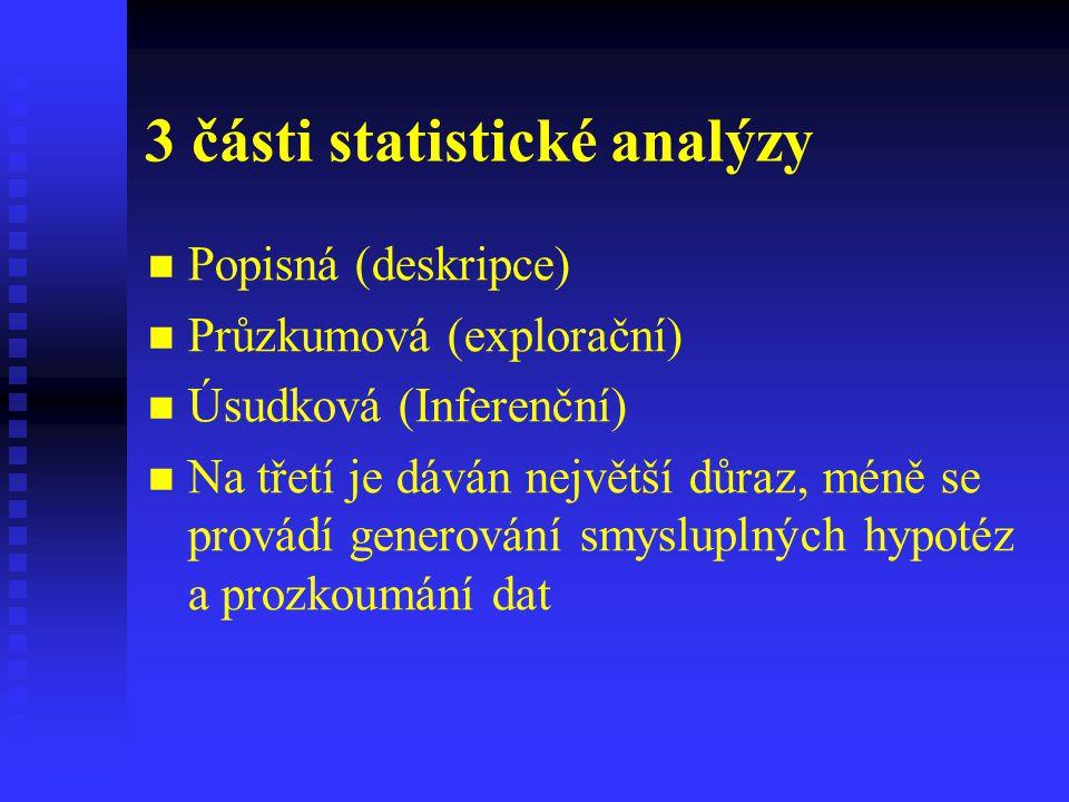 3 části statistické analýzy Popisná (deskripce) Průzkumová (explorační) Úsudková (Inferenční) Na třetí je dáván největší důraz, méně se provádí genero