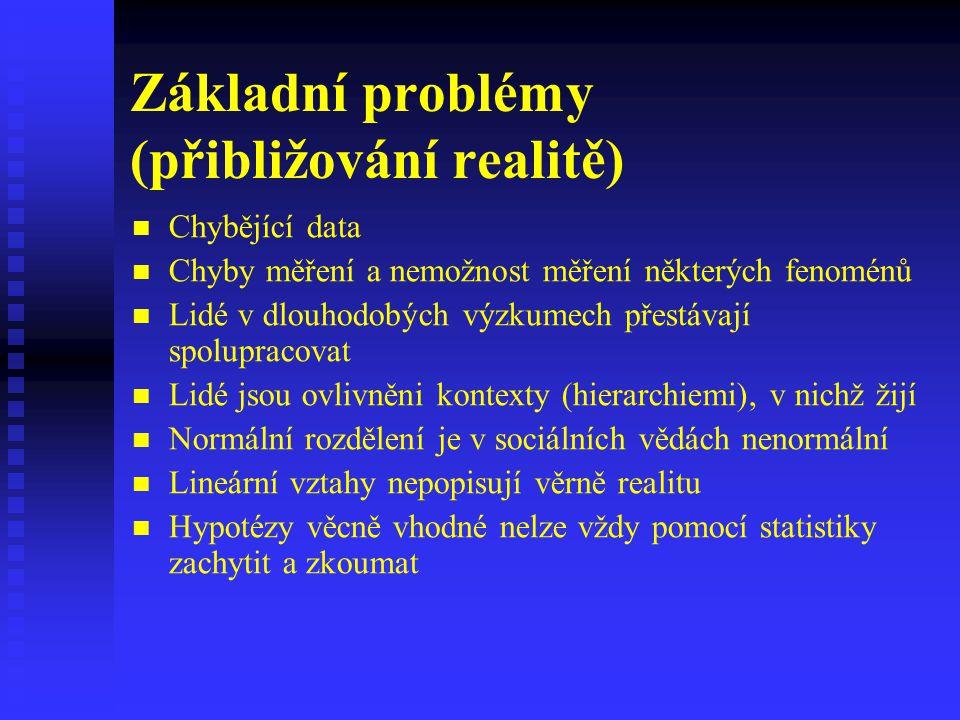 Základní problémy (přibližování realitě) Chybějící data Chyby měření a nemožnost měření některých fenoménů Lidé v dlouhodobých výzkumech přestávají sp