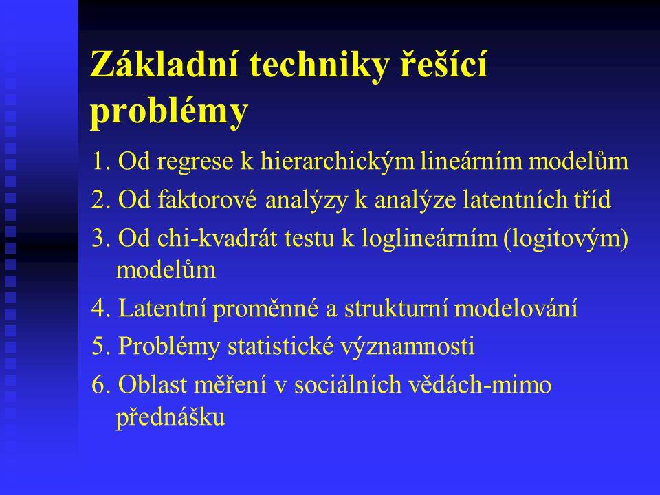 Základní techniky řešící problémy 1. Od regrese k hierarchickým lineárním modelům 2. Od faktorové analýzy k analýze latentních tříd 3. Od chi-kvadrát