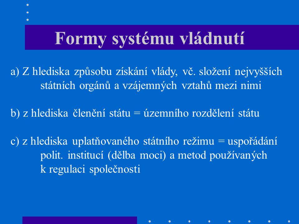 Formy systému vládnutí a) Z hlediska způsobu získání vlády, vč. složení nejvyšších státních orgánů a vzájemných vztahů mezi nimi b) z hlediska členění
