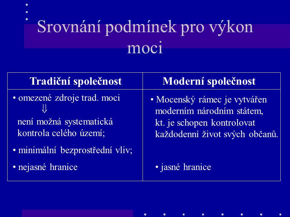 Srovnání podmínek pro výkon moci Tradiční společnostModerní společnost omezené zdroje trad.