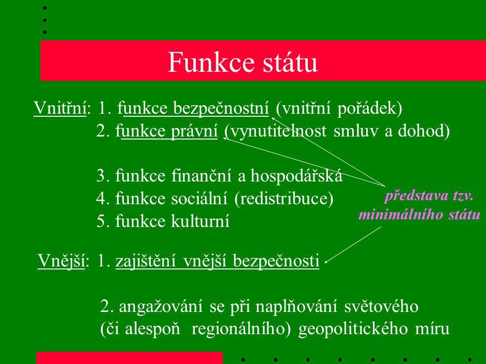 Funkce státu Vnitřní: 1. funkce bezpečnostní (vnitřní pořádek) 2.