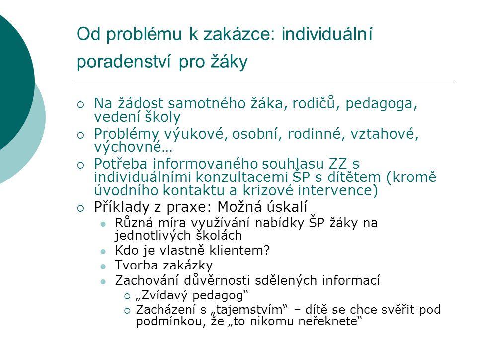 Od problému k zakázce: individuální poradenství pro žáky  Na žádost samotného žáka, rodičů, pedagoga, vedení školy  Problémy výukové, osobní, rodinn