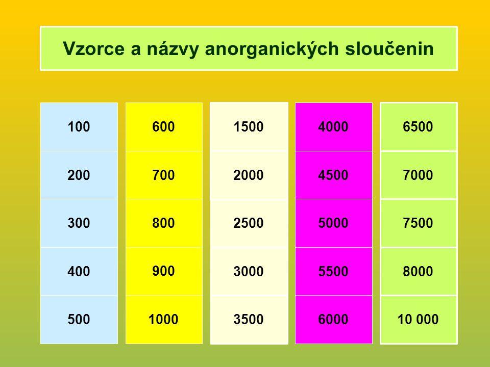 Vzorce a názvy anorganických sloučenin 100 400 300 200 500 600 900 800 700 1000 1500 3500 2500 3000 2000 4000 4500 5000 5500 6000 6500 7000 7500 8000