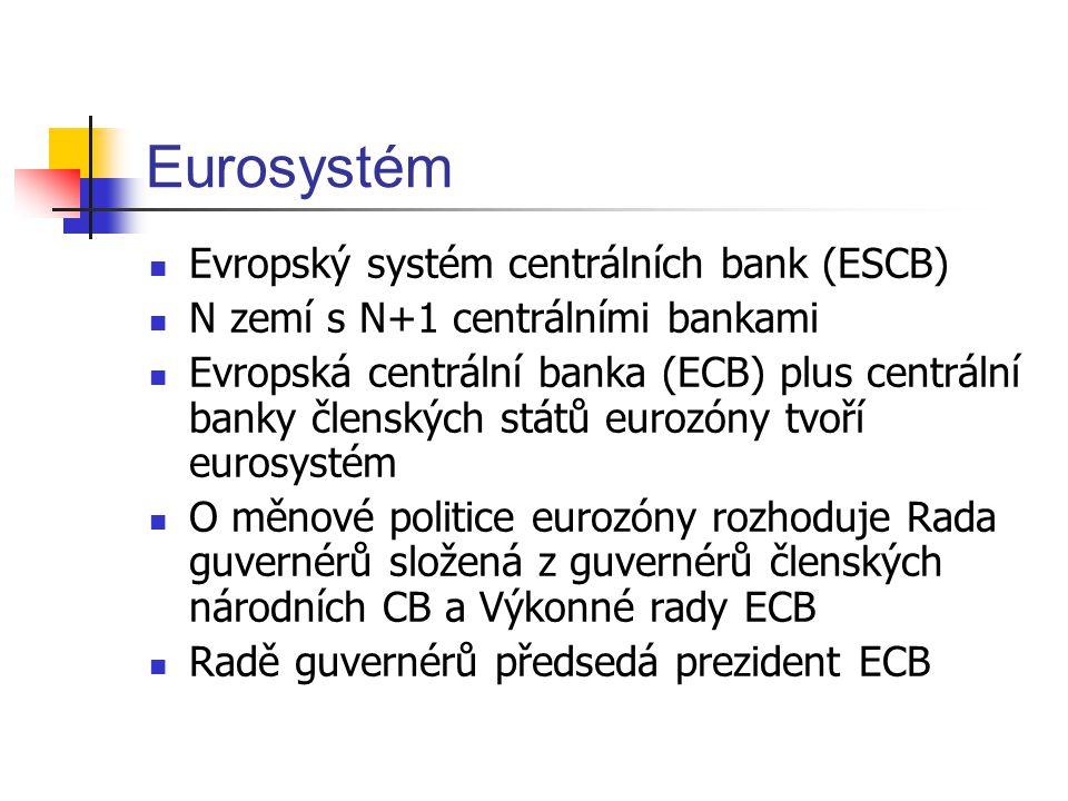 Eurosystém Evropský systém centrálních bank (ESCB) N zemí s N+1 centrálními bankami Evropská centrální banka (ECB) plus centrální banky členských států eurozóny tvoří eurosystém O měnové politice eurozóny rozhoduje Rada guvernérů složená z guvernérů členských národních CB a Výkonné rady ECB Radě guvernérů předsedá prezident ECB