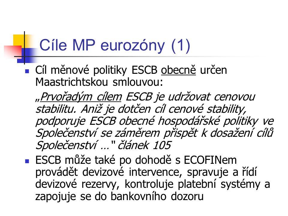 """Cíle MP eurozóny (1) Cíl měnové politiky ESCB obecně určen Maastrichtskou smlouvou: """"Prvořadým cílem ESCB je udržovat cenovou stabilitu."""