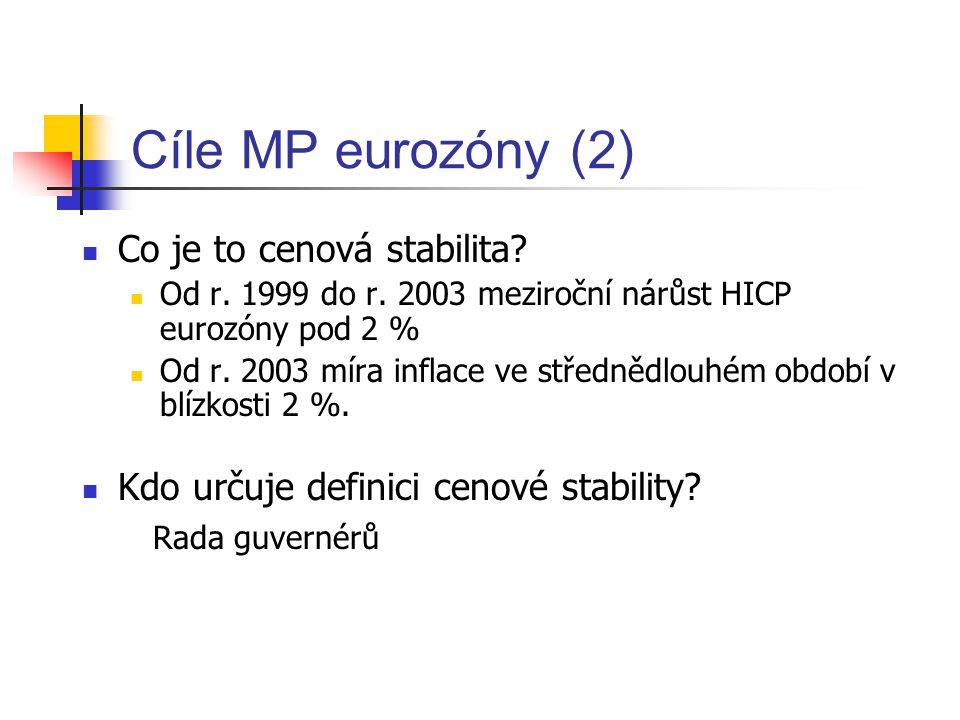 """Nástroje MP eurozóny Krátkodobé úrokové sazby Klíčová úroková sazba ECB je 1T refinanční sazba používaná při pravidelných aukcích dodávajících likviditu (min bid) Vkladová facilita: obchodní banka uloží volnou likviditu u CB """"přes noc ; sazba vkladové facility tvoří dolní mez vývoje krátkodobých sazeb Mezní zápůjční facilita – obchodní banka si při nedostatku likvidity může půjčit od CB; sazba mezní zápůjční facility tvoří horní mez vývoje krátkodobých sazeb"""