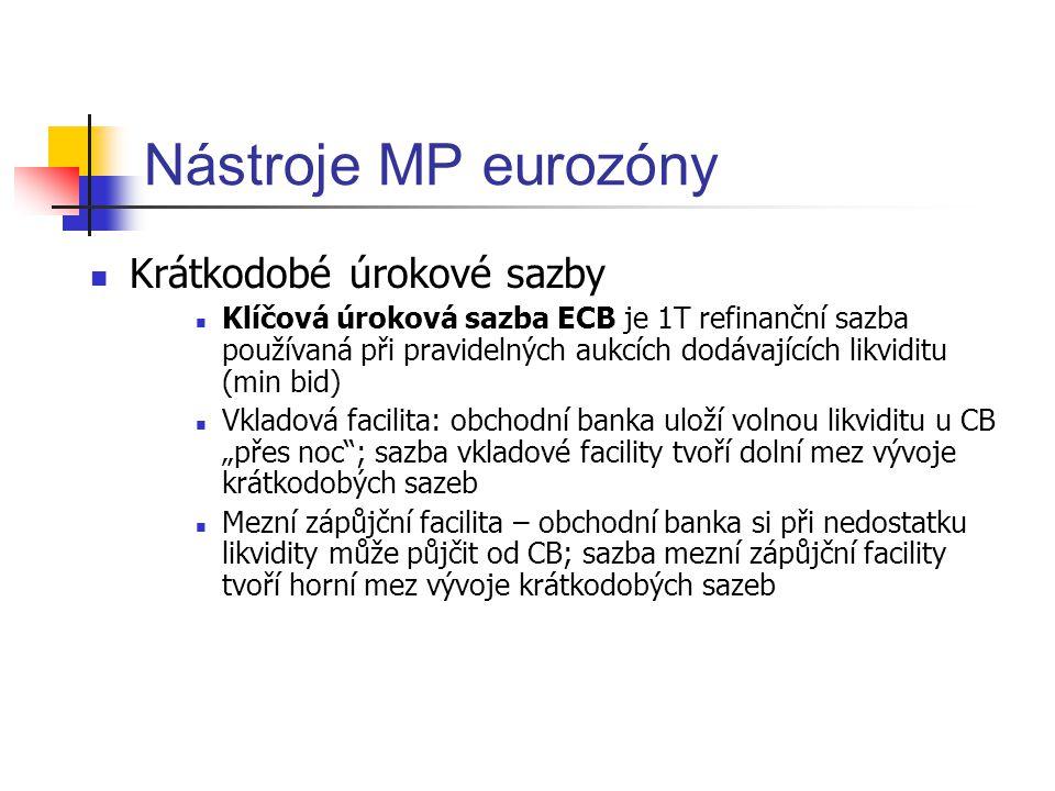 Strategie MP eurozóny Cenová stabilita 1.pilíř – ekonomická analýza2.