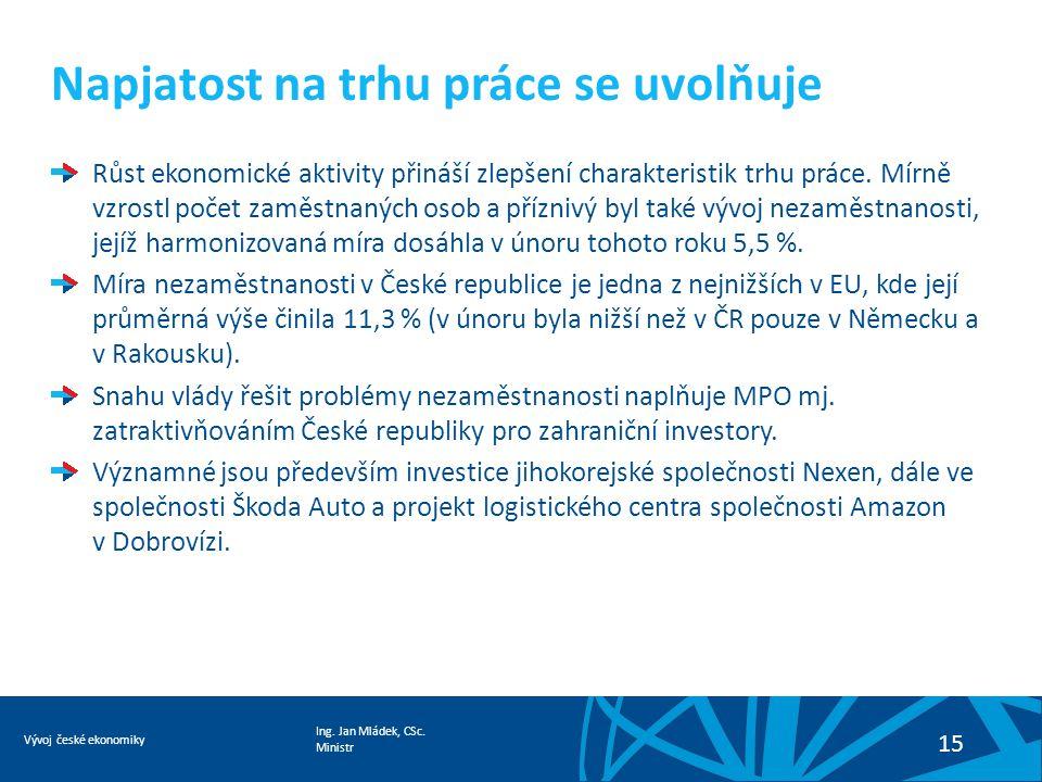 Ing. Jan Mládek, CSc. Ministr Vývoj české ekonomiky 15 Napjatost na trhu práce se uvolňuje Růst ekonomické aktivity přináší zlepšení charakteristik tr