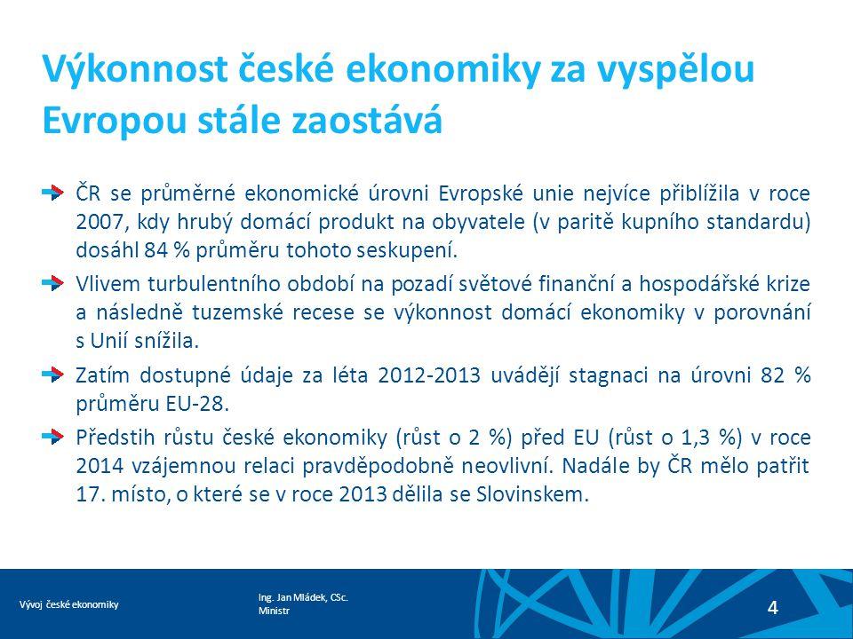 Ing. Jan Mládek, CSc. Ministr Vývoj české ekonomiky 4 Výkonnost české ekonomiky za vyspělou Evropou stále zaostává ČR se průměrné ekonomické úrovni Ev