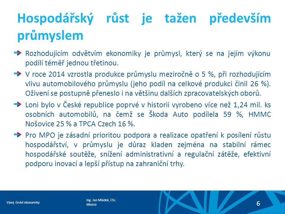 Ing. Jan Mládek, CSc. Ministr Vývoj české ekonomiky 6 Hospodářský růst je tažen především průmyslem Rozhodujícím odvětvím ekonomiky je průmysl, který