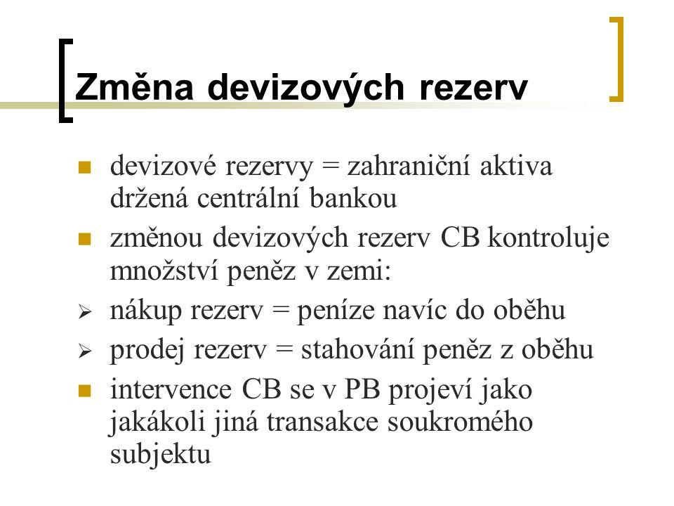 Změna devizových rezerv devizové rezervy = zahraniční aktiva držená centrální bankou změnou devizových rezerv CB kontroluje množství peněz v zemi:  n