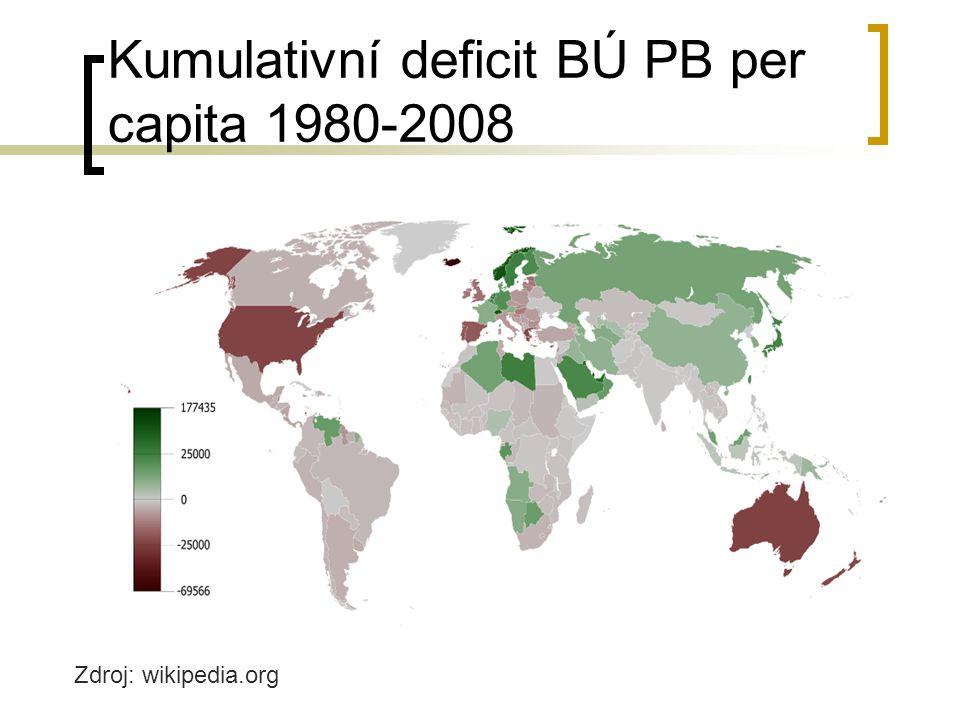 Kumulativní deficit BÚ PB per capita 1980-2008 Zdroj: wikipedia.org