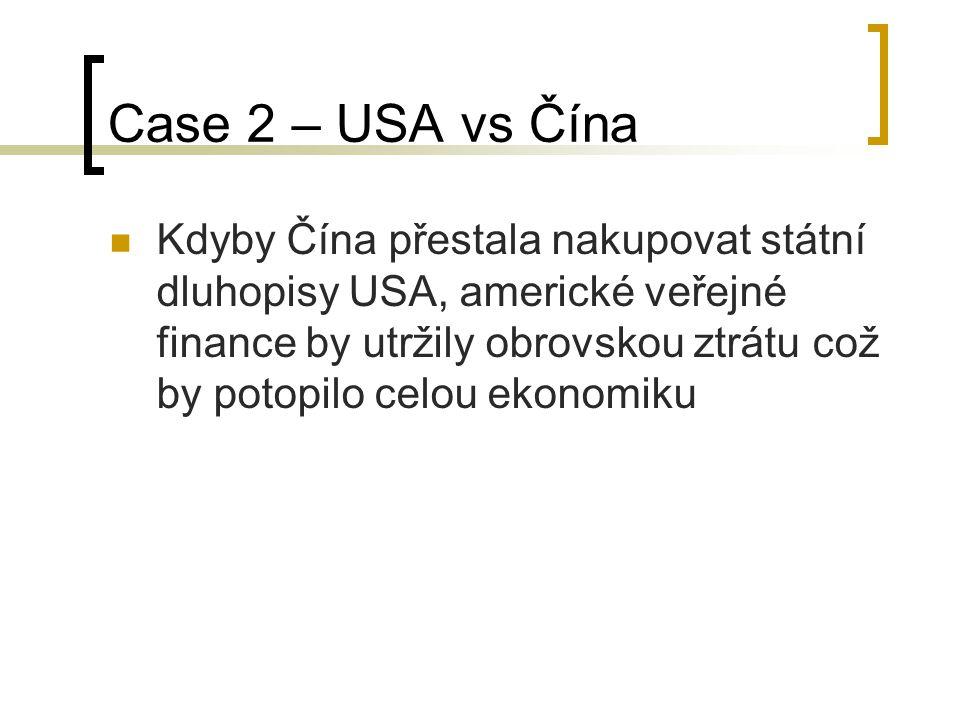 Case 2 – USA vs Čína Kdyby Čína přestala nakupovat státní dluhopisy USA, americké veřejné finance by utržily obrovskou ztrátu což by potopilo celou ek