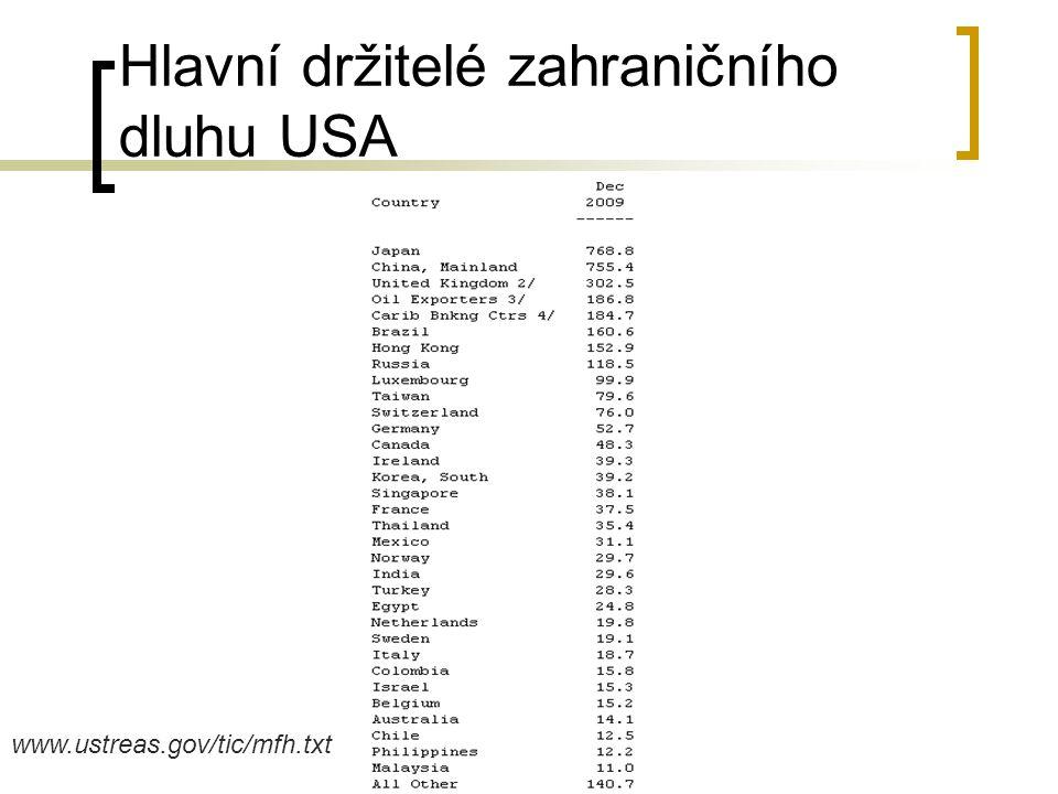 Hlavní držitelé zahraničního dluhu USA www.ustreas.gov/tic/mfh.txt