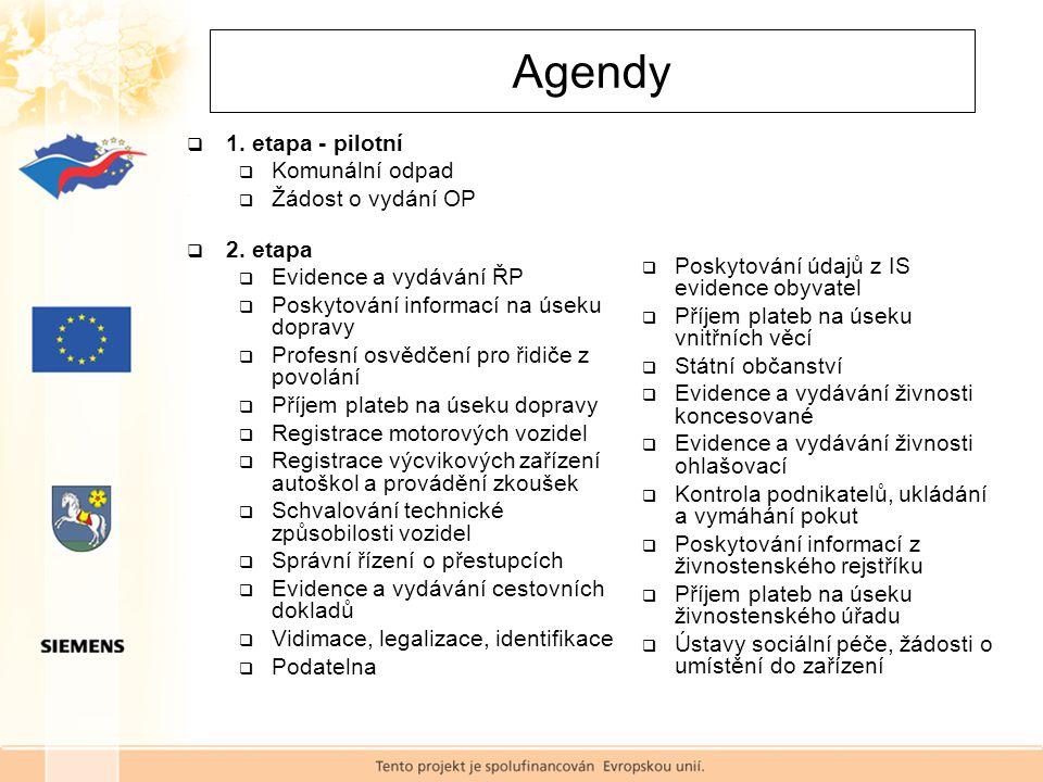 Agendy  1. etapa - pilotní  Komunální odpad  Žádost o vydání OP  2. etapa  Evidence a vydávání ŘP  Poskytování informací na úseku dopravy  Prof