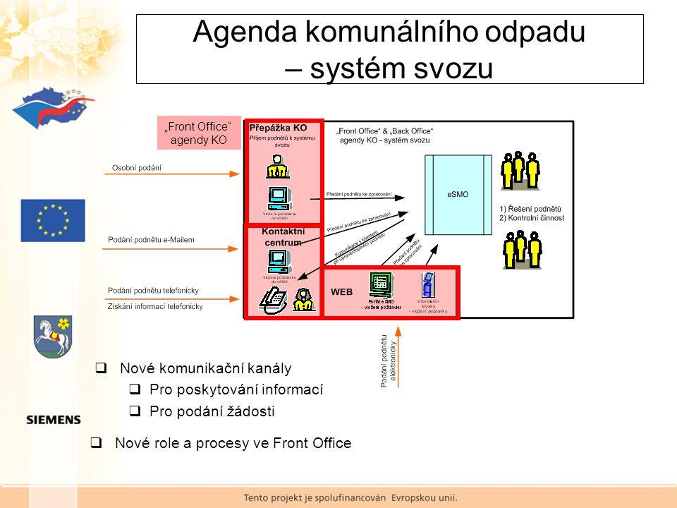 Agenda komunálního odpadu – systém svozu  Nové komunikační kanály  Pro poskytování informací  Pro podání žádosti  Nové role a procesy ve Front Off