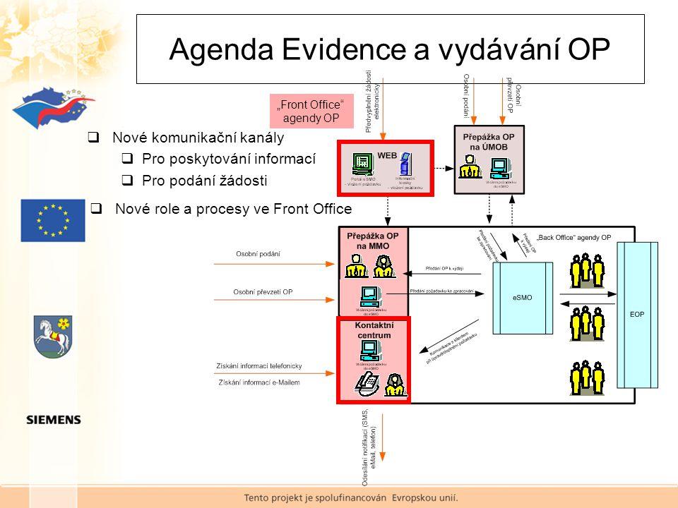 """ Nové komunikační kanály  Pro poskytování informací  Pro podání žádosti Agenda Evidence a vydávání OP  Nové role a procesy ve Front Office """"Front"""