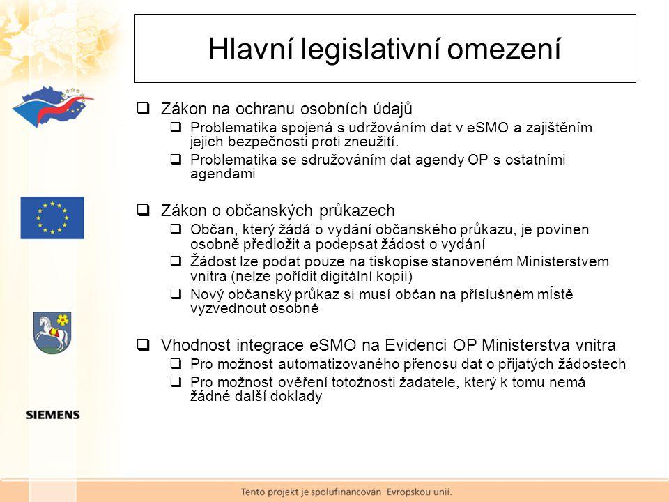  Zákon na ochranu osobních údajů  Problematika spojená s udržováním dat v eSMO a zajištěním jejich bezpečnosti proti zneužití.  Problematika se sdr