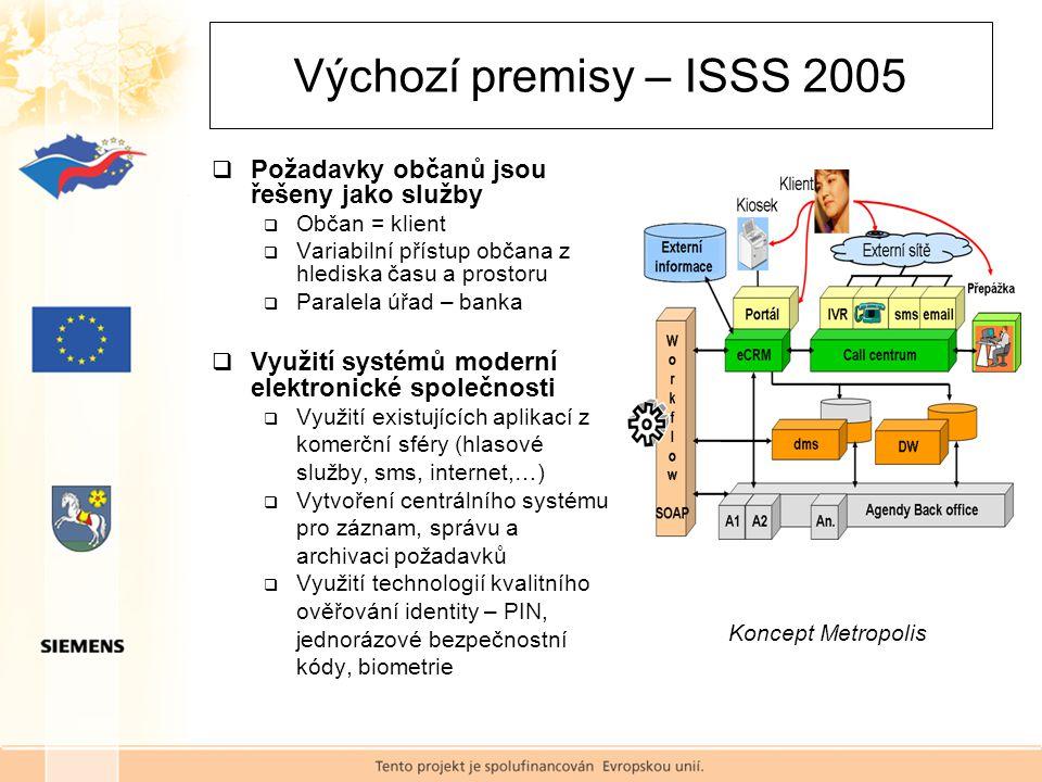 Výchozí premisy – ISSS 2005  Požadavky občanů jsou řešeny jako služby  Občan = klient  Variabilní přístup občana z hlediska času a prostoru  Paral