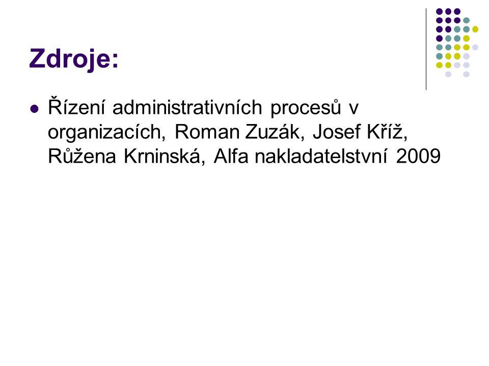 Zdroje: Řízení administrativních procesů v organizacích, Roman Zuzák, Josef Kříž, Růžena Krninská, Alfa nakladatelstvní 2009