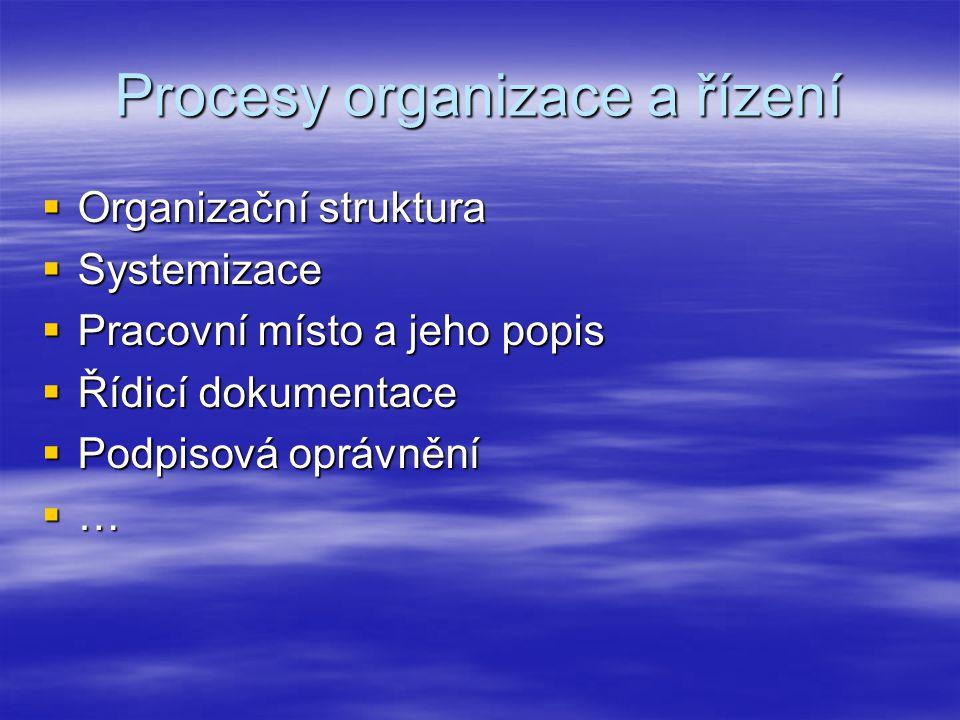 Procesy organizace a řízení  Organizační struktura  Systemizace  Pracovní místo a jeho popis  Řídicí dokumentace  Podpisová oprávnění  …