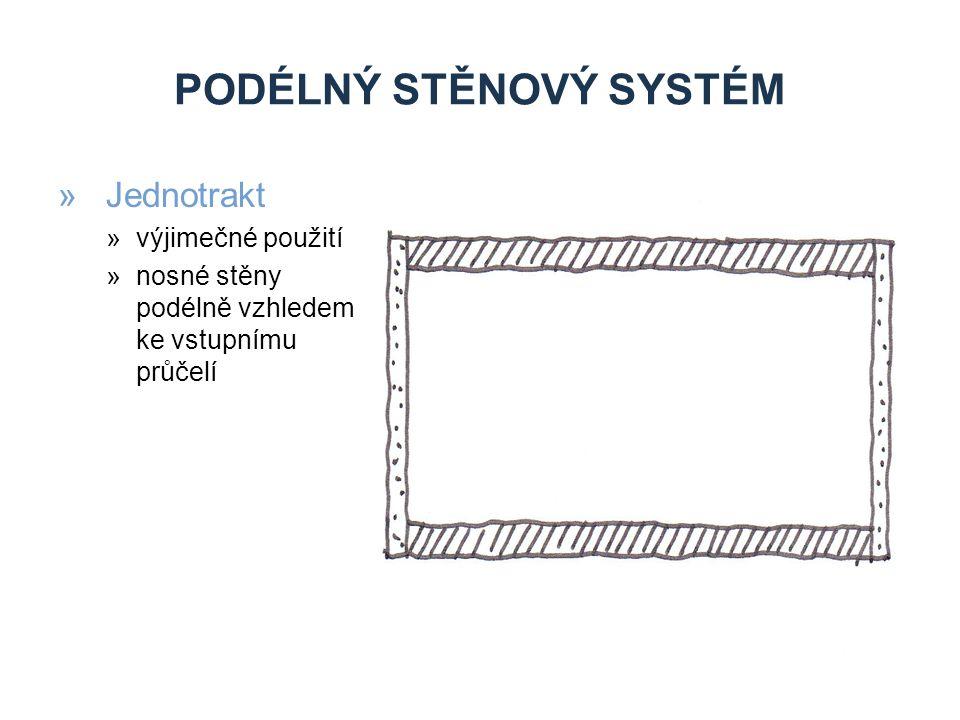 PODÉLNÝ STĚNOVÝ SYSTÉM »Jednotrakt »výjimečné použití »nosné stěny podélně vzhledem ke vstupnímu průčelí