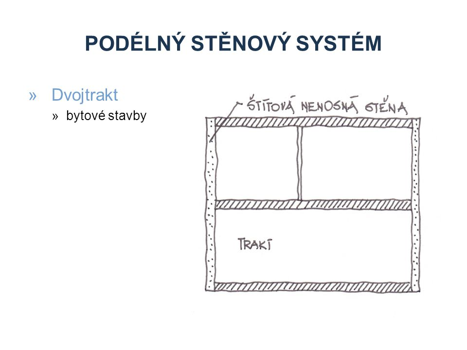 PODÉLNÝ STĚNOVÝ SYSTÉM »Trojtrakt »bytové stavby, nemocnice, školy, administrativa