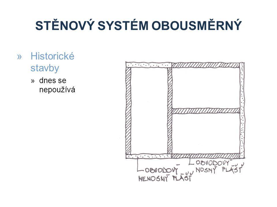 STĚNOVÝ SYSTÉM OBOUSMĚRNÝ »Historické stavby »dnes se nepoužívá