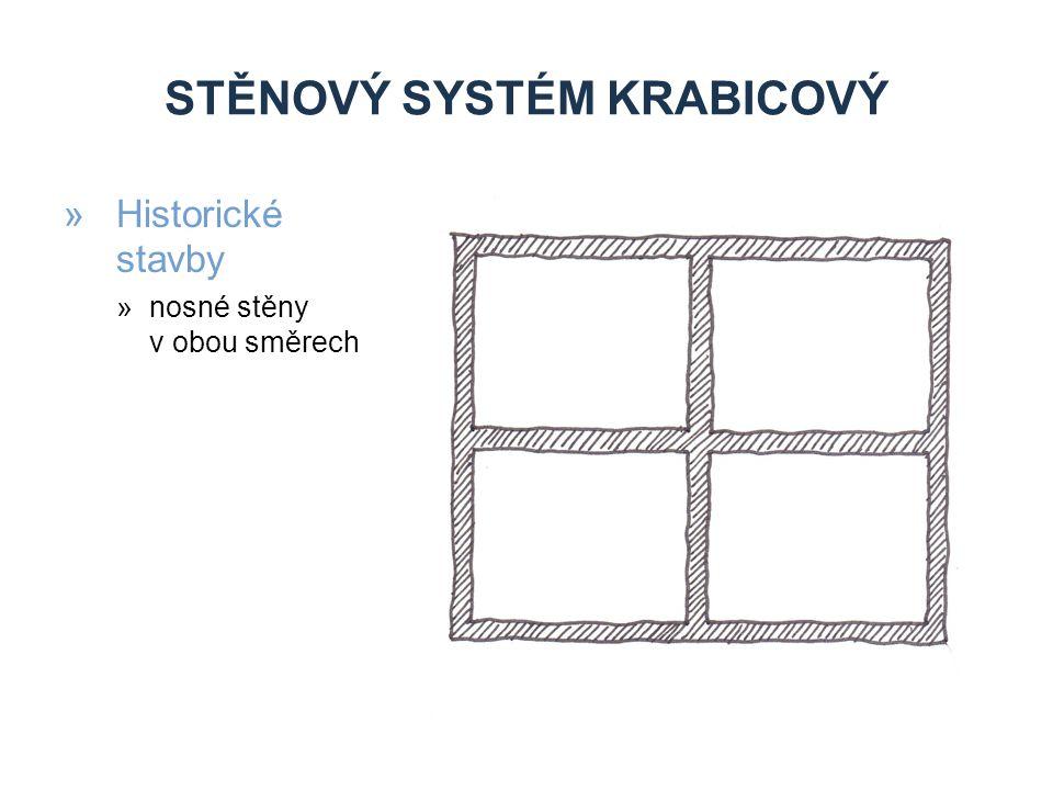 STĚNOVÝ SYSTÉM KRABICOVÝ »Historické stavby »nosné stěny v obou směrech