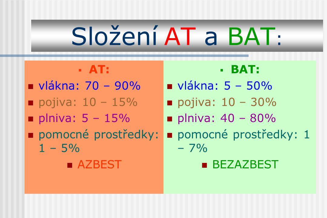 Složení AT a BAT :  AT: vlákna: 70 – 90% pojiva: 10 – 15% plniva: 5 – 15% pomocné prostředky: 1 – 5% AZBEST  BAT: vlákna: 5 – 50% pojiva: 10 – 30% p