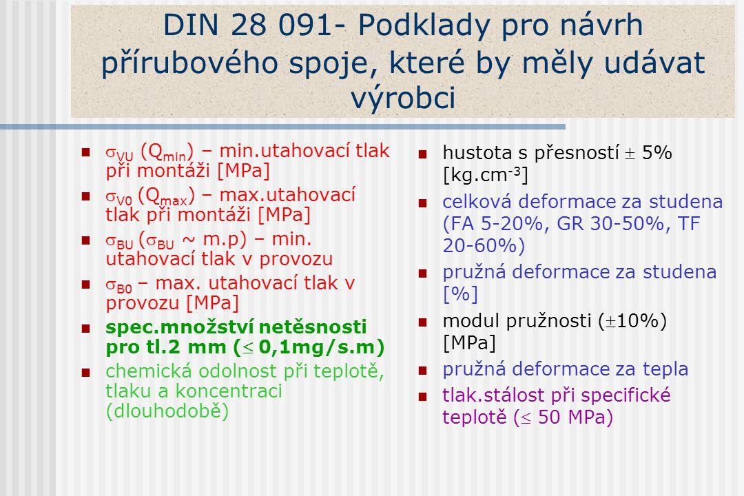 DIN 28 091- Podklady pro návrh přírubového spoje, které by měly udávat výrobci  VU (Q min ) – min.utahovací tlak při montáži [MPa]  V0 (Q max ) – ma