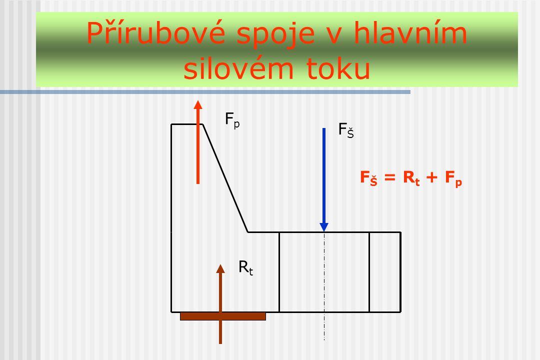 Přírubové spoje v hlavním silovém toku FŠFŠ FpFp RtRt F Š = R t + F p