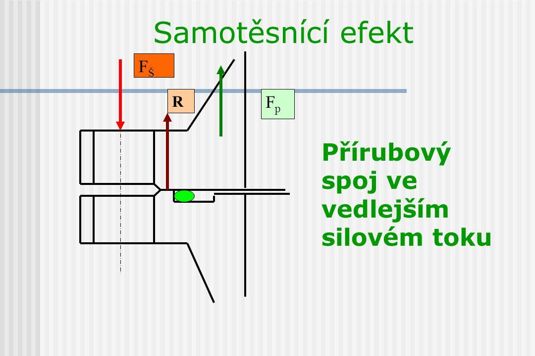 Dimenzování přírubového spoje Stanovení utahovacího momentu; bude těsnění vyhovovat dané konstrukci spoje s daným počtem a kvalitou šroubů.