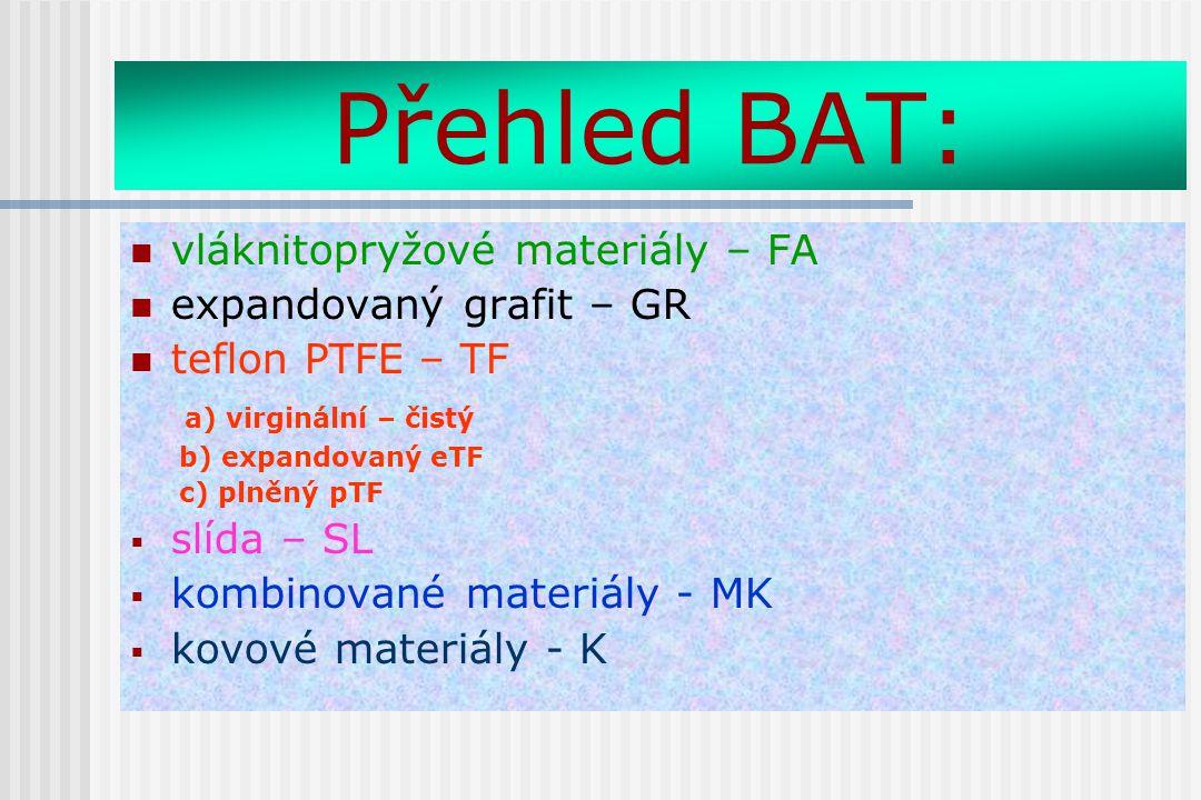 Přehled BAT: vláknitopryžové materiály – FA expandovaný grafit – GR teflon PTFE – TF a) virginální – čistý b) expandovaný eTF c) plněný pTF  slída –