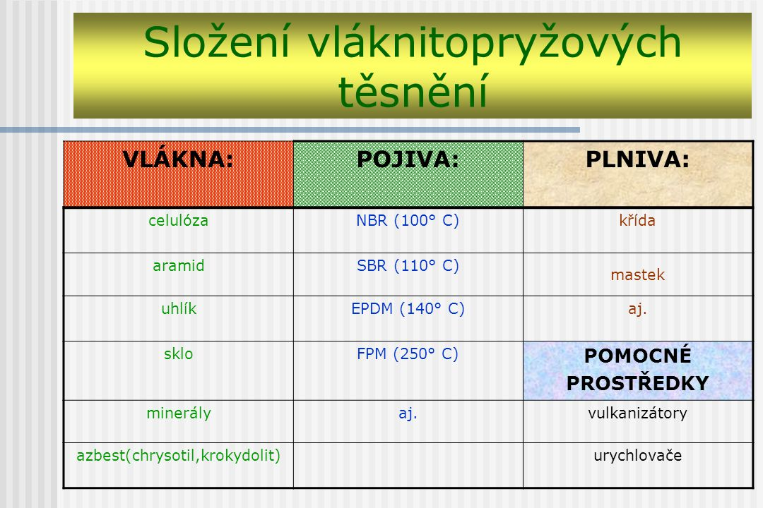 Jednotky netěsnosti dle DIN 3535 je směrná hodnota V/t=1 cm 3 /s dusíku na  90/50 mm hmotnostní vyjádření dle DIN 28090 pro stejný rozměr a N 2 ( N2 =1,25mg/cm 3 )  L = 1,25/(60..0,07)=0,0947 ~0,1 mg/(s.m) a tuto hodnotu lze přepočítat na jiný DN, příp.