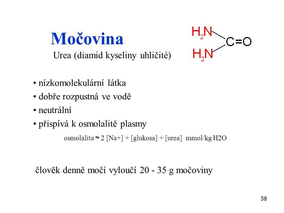 38 Močovina Urea (diamid kyseliny uhličité) nízkomolekulární látka dobře rozpustná ve vodě neutrální přispívá k osmolalitě plasmy osmolalita  2 [Na+] + [glukosa] + [urea] mmol/kg H2O člověk denně močí vyloučí 20 - 35 g močoviny