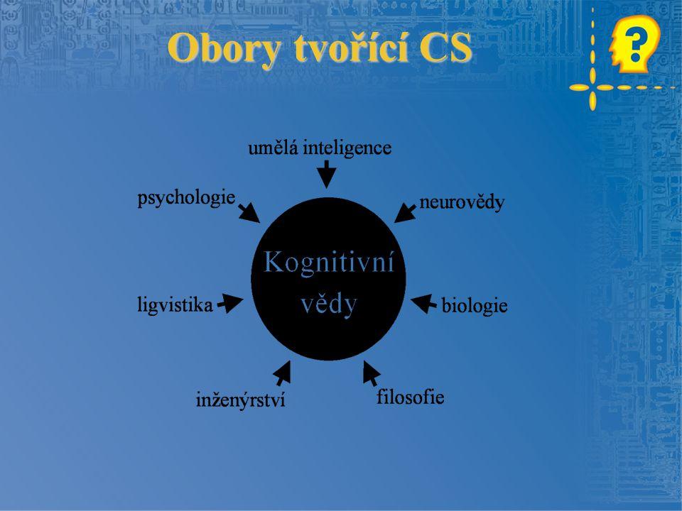 Pro a proti definice CS Pro: Definice dobře odráží intedisciplinární založení kognitivních věd a také oblasti jejich zájmu.