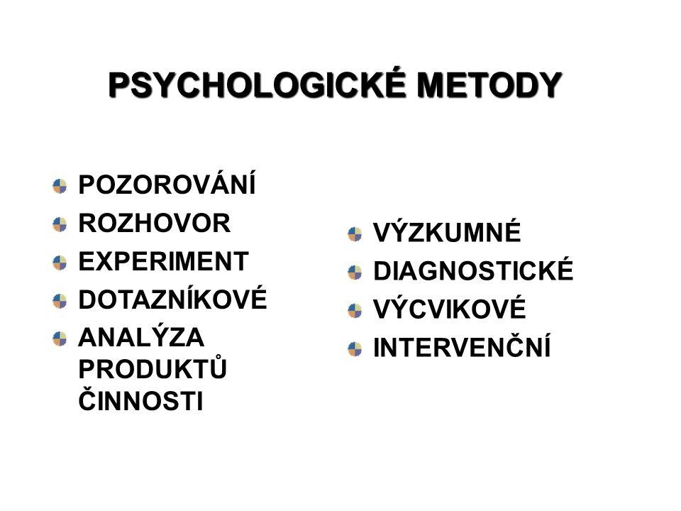 PSYCHOLOGICKÉ METODY POZOROVÁNÍ ROZHOVOR EXPERIMENT DOTAZNÍKOVÉ ANALÝZA PRODUKTŮ ČINNOSTI VÝZKUMNÉ DIAGNOSTICKÉ VÝCVIKOVÉ INTERVENČNÍ