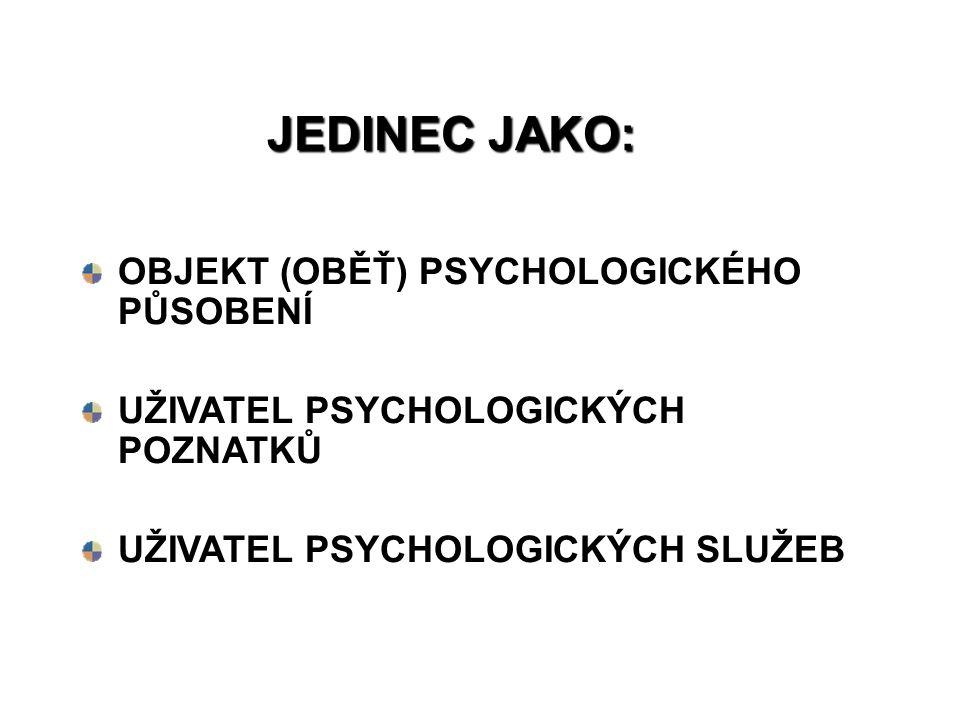 JEDINEC JAKO: OBJEKT (OBĚŤ) PSYCHOLOGICKÉHO PŮSOBENÍ UŽIVATEL PSYCHOLOGICKÝCH POZNATKŮ UŽIVATEL PSYCHOLOGICKÝCH SLUŽEB
