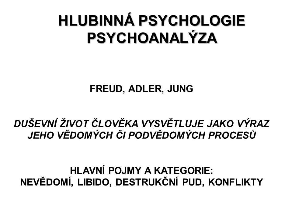 HLUBINNÁ PSYCHOLOGIE PSYCHOANALÝZA FREUD, ADLER, JUNG DUŠEVNÍ ŽIVOT ČLOVĚKA VYSVĚTLUJE JAKO VÝRAZ JEHO VĚDOMÝCH ČI PODVĚDOMÝCH PROCESŮ HLAVNÍ POJMY A