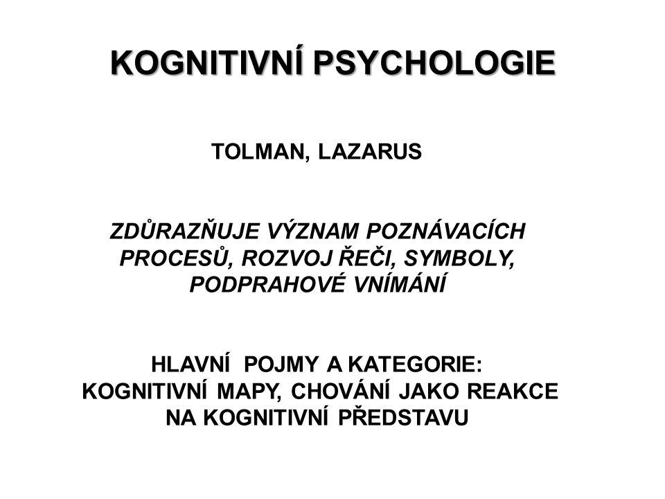 KOGNITIVNÍ PSYCHOLOGIE TOLMAN, LAZARUS ZDŮRAZŇUJE VÝZNAM POZNÁVACÍCH PROCESŮ, ROZVOJ ŘEČI, SYMBOLY, PODPRAHOVÉ VNÍMÁNÍ HLAVNÍ POJMY A KATEGORIE: KOGNI