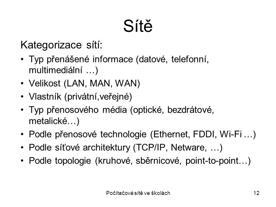Sítě Kategorizace sítí: Typ přenášené informace (datové, telefonní, multimediální …) Velikost (LAN, MAN, WAN) Vlastník (privátní,veřejné) Typ přenosov