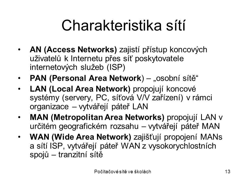 Charakteristika sítí Počítačové sítě ve školách13 AN (Access Networks) zajistí přístup koncových uživatelů k Internetu přes síť poskytovatele internet