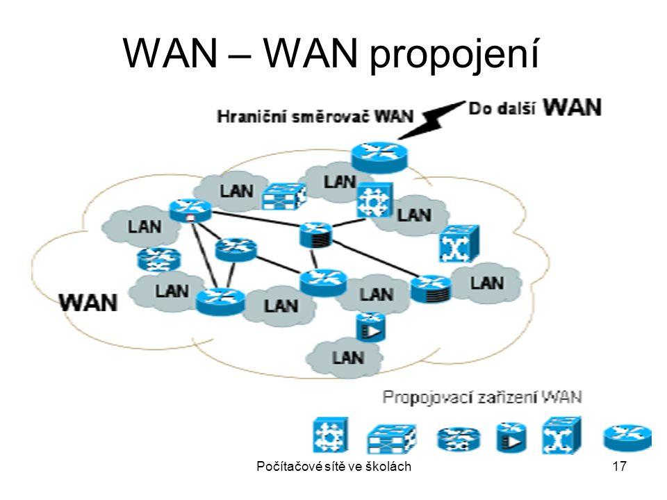 WAN – WAN propojení Počítačové sítě ve školách17