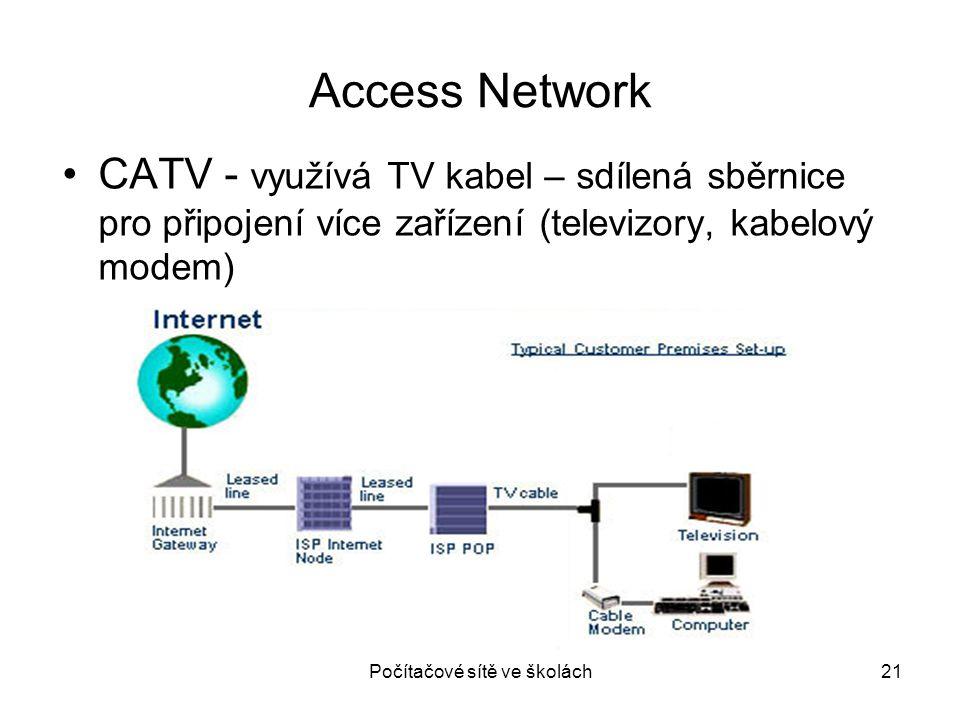Access Network CATV - využívá TV kabel – sdílená sběrnice pro připojení více zařízení (televizory, kabelový modem) Počítačové sítě ve školách21