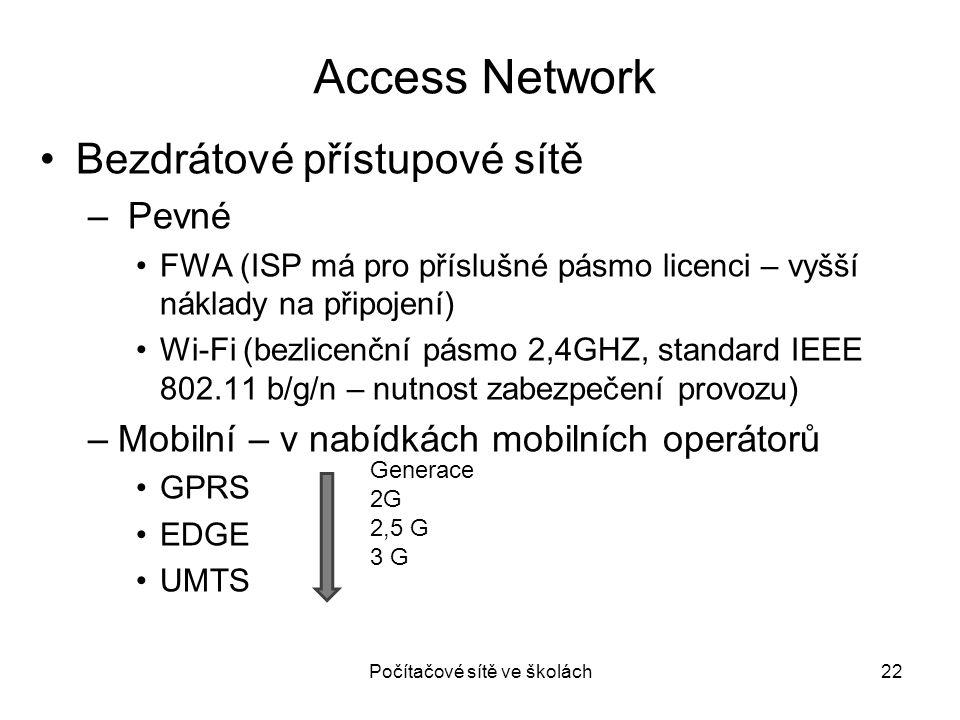 Access Network Bezdrátové přístupové sítě – Pevné FWA (ISP má pro příslušné pásmo licenci – vyšší náklady na připojení) Wi-Fi (bezlicenční pásmo 2,4GH