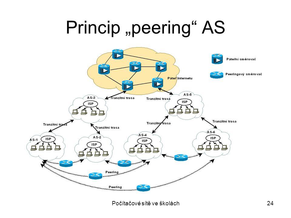 """Počítačové sítě ve školách24 Princip """"peering"""" AS"""