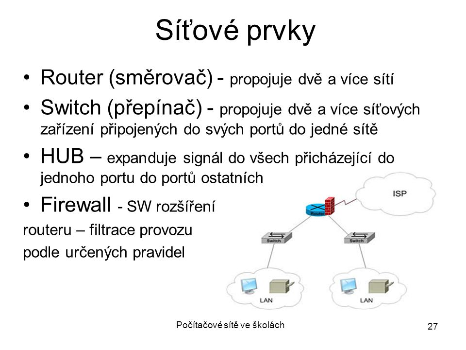 Síťové prvky Router (směrovač) - propojuje dvě a více sítí Switch (přepínač) - propojuje dvě a více síťových zařízení připojených do svých portů do je